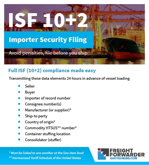 ffqo-does-isf-for-sea-freight-ffqo