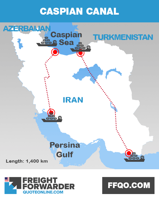 International shipping mega canal - Caspian Canal