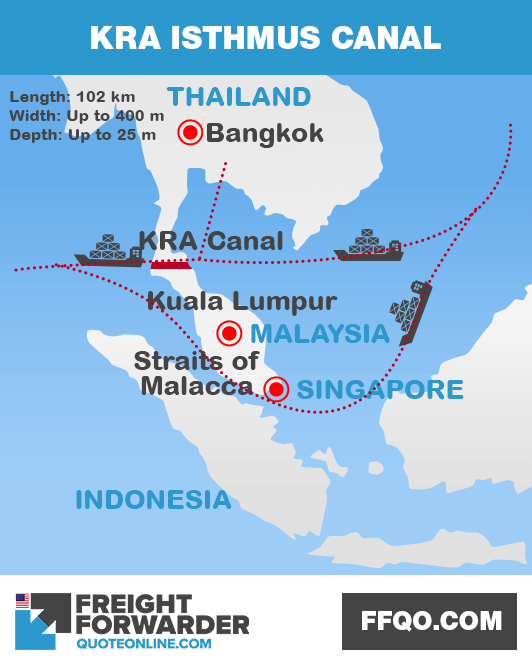 International shipping mega canal - Kra Isthmus Canal in Thailand