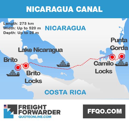 International shipping mega canal - Nicaragua Canal