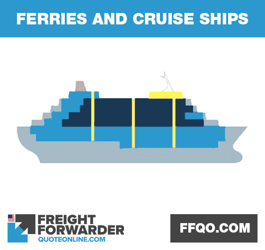 Ferries and Cruise Ships in international shipping