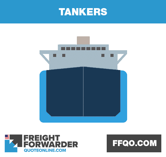 Tankers in international shipping
